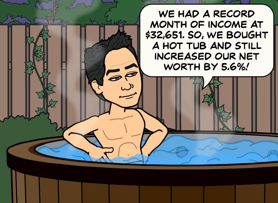 Record Income Month