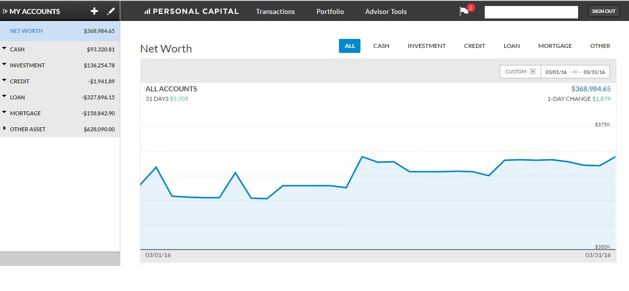 Personal Capital Screenshot March 2016