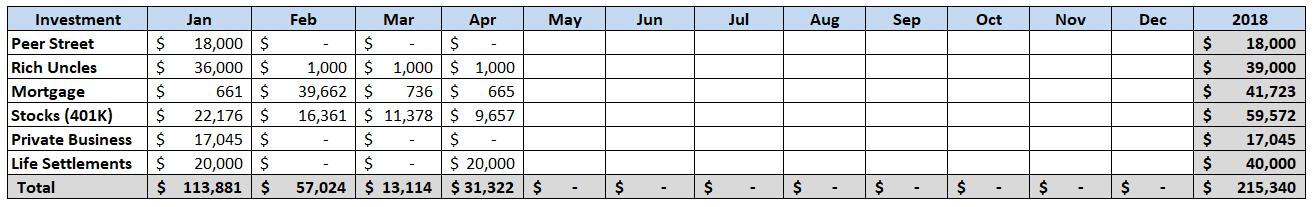 Capital Deployment April 2018